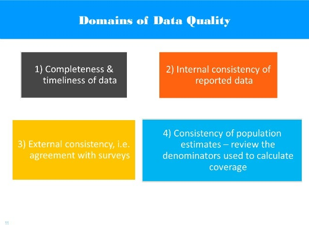 | 11 Domains of Data QualityDomains of Data Quality