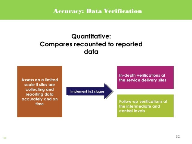 32 Accuracy: Data Verification Quantitative: Compares recounted to reported data Implement in 2 stagesImplement in 2 stage...
