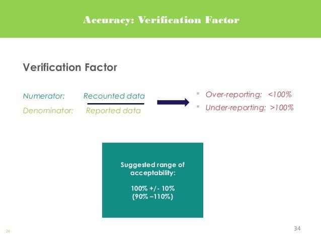 34 Accuracy: Verification Factor Verification Factor Numerator: Recounted data Denominator: Reported data  Over-reporting...