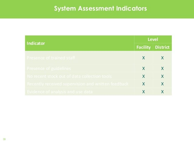 39 System Assessment Indicators Indicator Level Facility District Presence of trained staff X X Presence of guidelines X X...