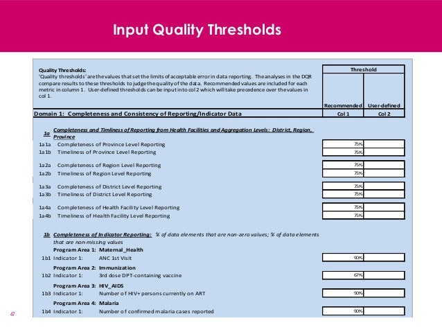 47 Input Quality Thresholds Recommended User-defined Domain 1: Completeness and Consistency of Reporting/Indicator Data Co...