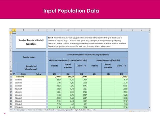 49 Input Population Data
