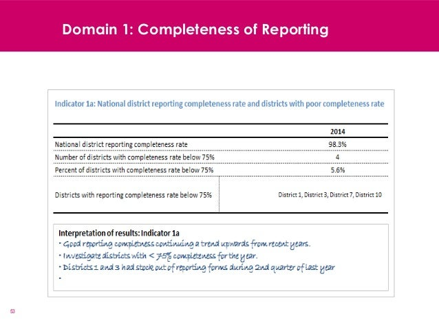 53 Domain 1: Completeness of Reporting