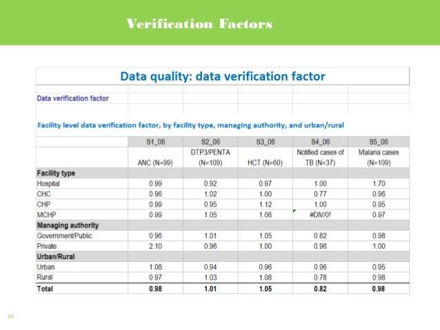 69 Verification Factors