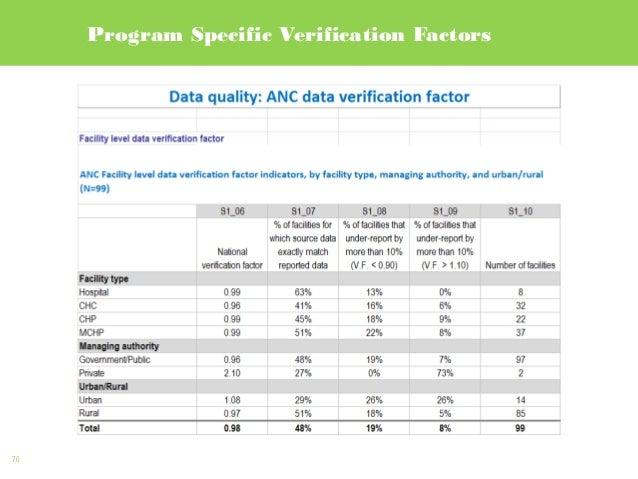 70 Program Specific Verification Factors