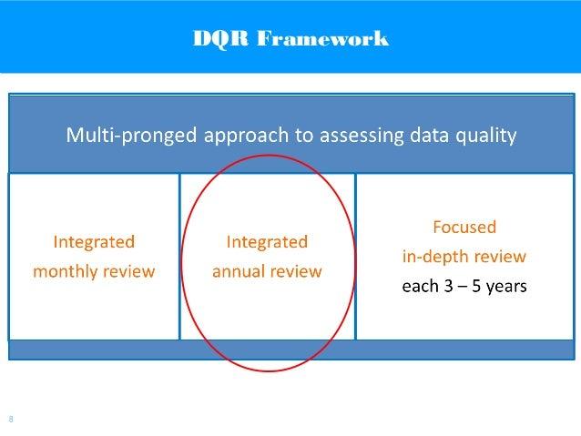 | 8 DQR FrameworkDQR Framework