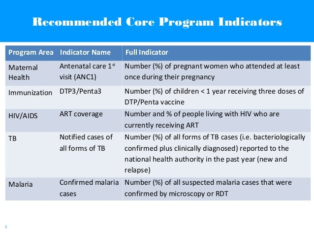 | 9 Recommended Core Program IndicatorsRecommended Core Program Indicators Program Area Indicator Name Full Indicator Mate...
