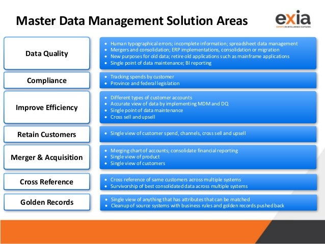 Master Data Management Solution Areas Data Quality Improve Efficiency Compliance Retain Customers Merger & Acquisition Cro...
