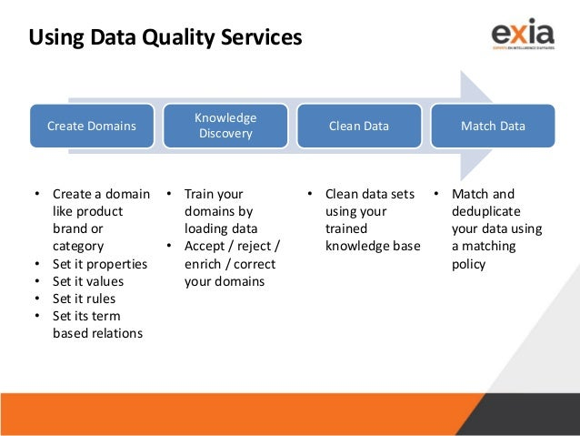 Using Data Quality Services Create Domains Knowledge Discovery Clean Data Match Data • Create a domain like product brand ...