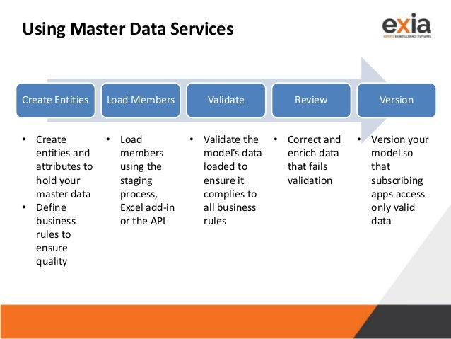 Using Master Data Services Create Entities Load Members Validate Review Version • Create entities and attributes to hold y...