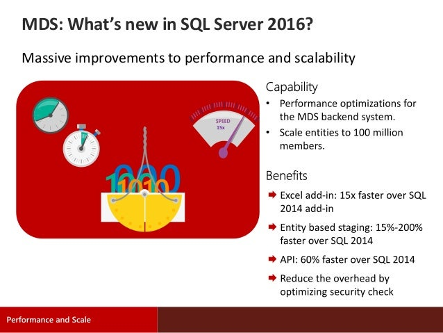 Massive improvements to performance and scalability 15x MDS: What's new in SQL Server 2016?