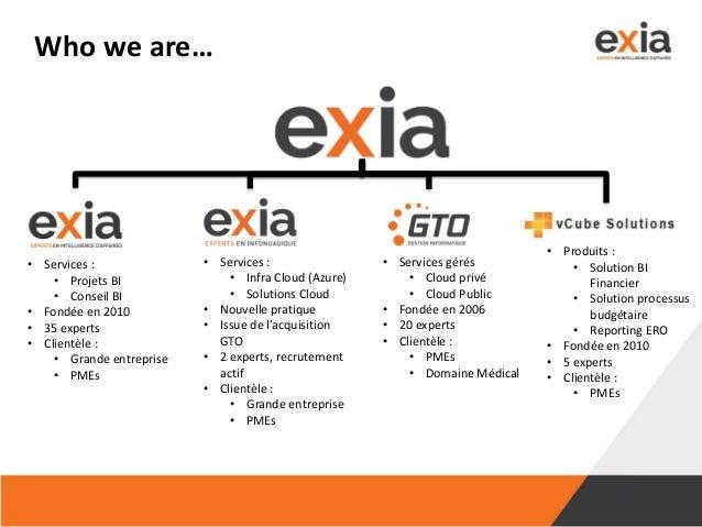 • Services : • Projets BI • Conseil BI • Fondée en 2010 • 35 experts • Clientèle : • Grande entreprise • PMEs • Services :...
