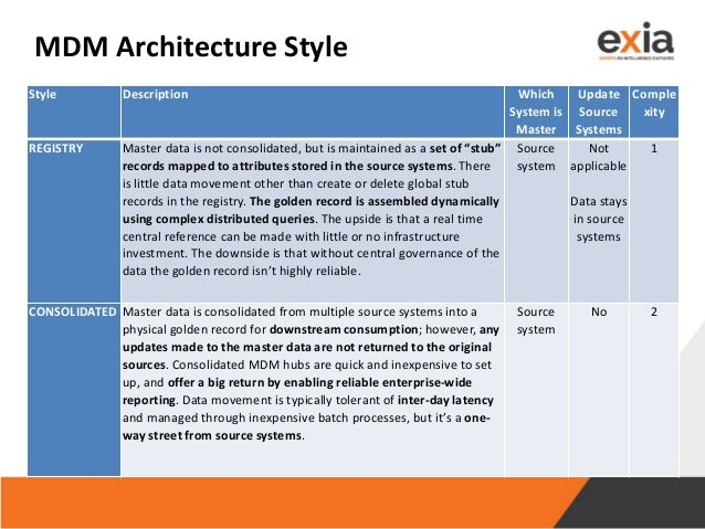 MDM Architecture Style Style Description Which System is Master Update Source Systems Comple xity REGISTRY Master data is ...