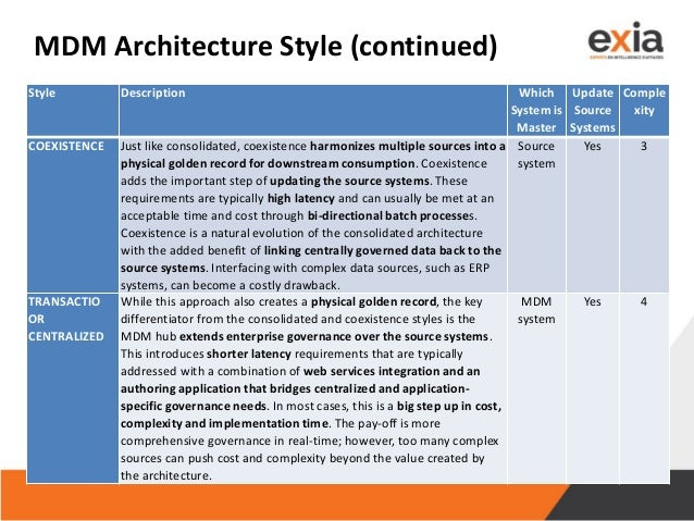 MDM Architecture Style (continued) Style Description Which System is Master Update Source Systems Comple xity COEXISTENCE ...