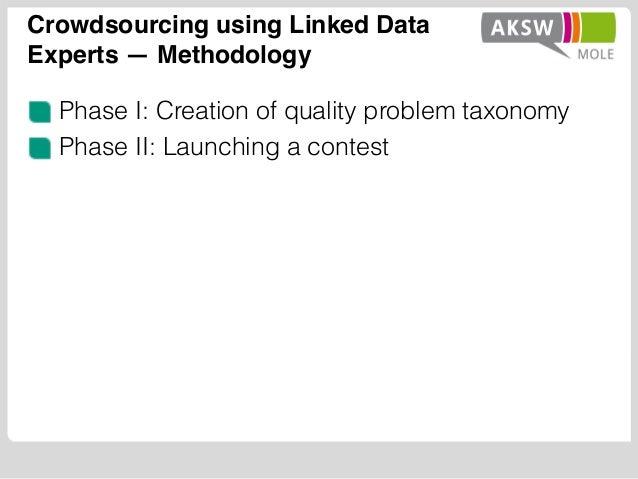 Crowdsourcing using Linked Data Experts — Methodology Phase I: Creation of quality problem taxonomy Phase II: Launching a ...