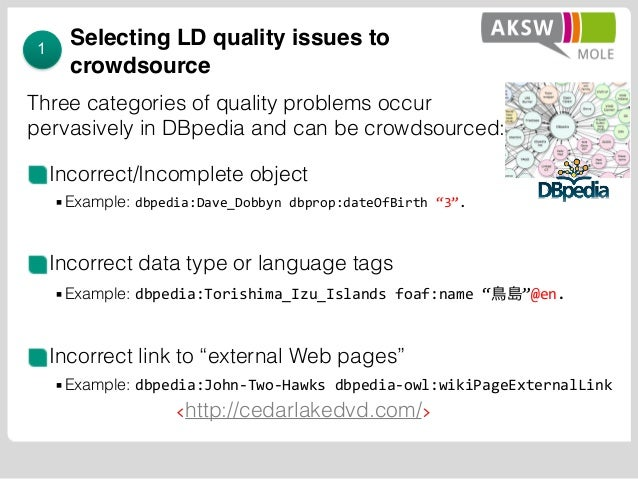 Three categories of quality problems occur pervasively in DBpedia and can be crowdsourced: Incorrect/Incomplete object ▪Ex...