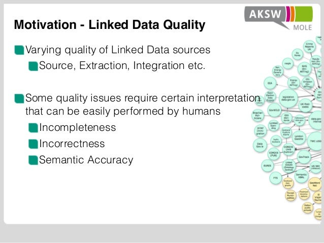 Motivation - Linked Data Quality Varying quality of Linked Data sources Source, Extraction, Integration etc. Some quality ...