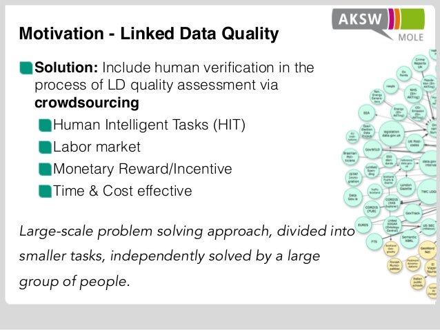Motivation - Linked Data Quality Solution: Include human verification in the process of LD quality assessment via crowdsou...