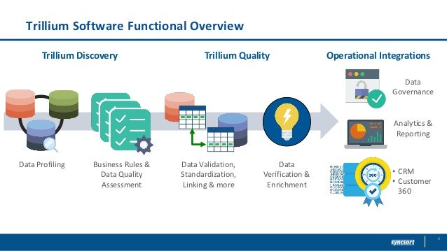 What S New In Syncsort S Trillium Software System Tss 15 7
