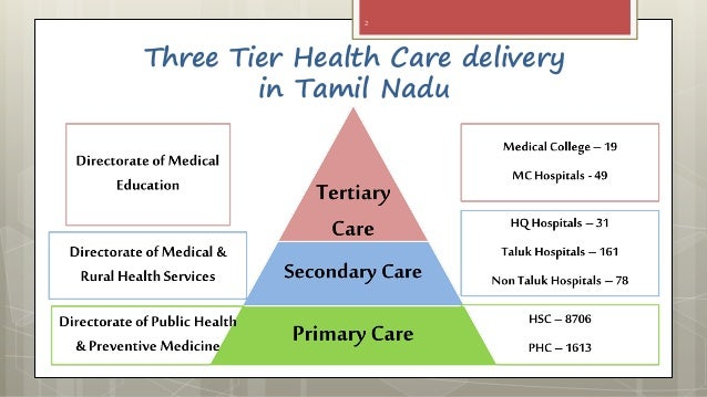 two tier healthcare system essay Often health system has been defined with a reductionist perspective, for example reducing it to healthcare system  two-tier health care universal health care.