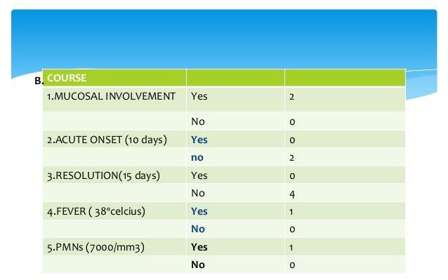 Clinical sign's DRESS SJS/TEN AGEP Onset of eruption 2-6 wks 1-3wks 48 hrs Duration of eruption Several wks 1-3 wks < 1 wk...