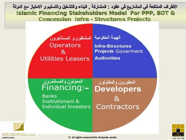 how islamic economic models contribute to Possibly one of the starting points to understand islam and islamic economics antitrust laws contribute to an islamic economic model is totally.