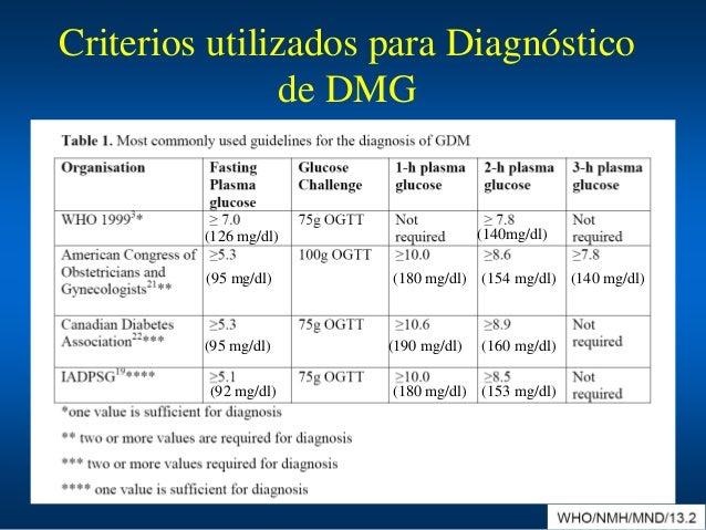 Dr. barragan diabetes gestacional