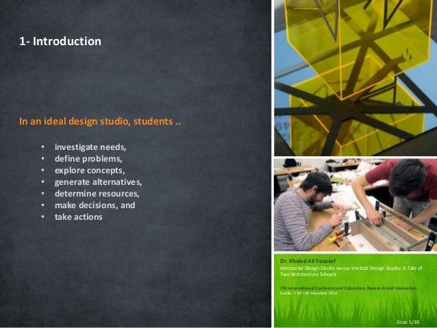 Horizontal Design Studio versus Vertical Design Studio: A Tale of Tw…