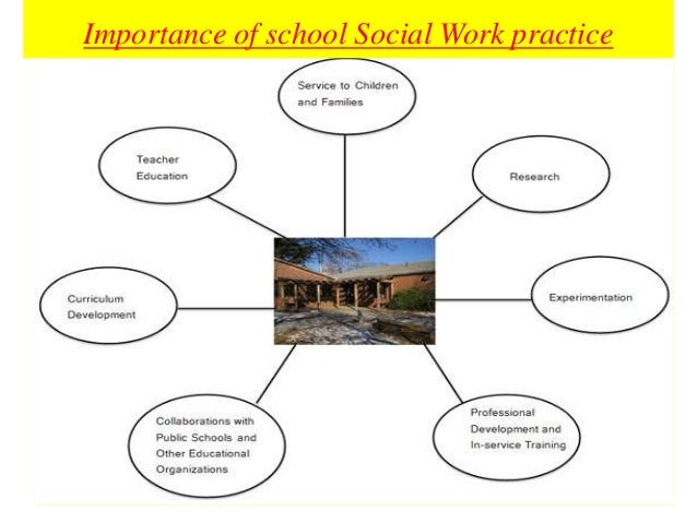 field of social work critique Whereby social workers can critique and reflect and receive feedback and  ( 2002) the debate about the importance and need for staff supervision in the field  of.