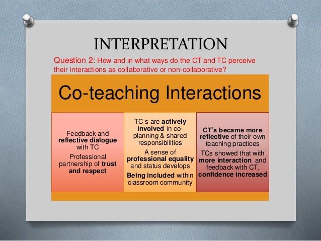 an analysis of student teacher interactions in education Classroom interaction patterns and students' learning outcomes in physics iroha kalu pupil interaction) and subcategories of teacher behaviour thus administered to the students analysis and results.