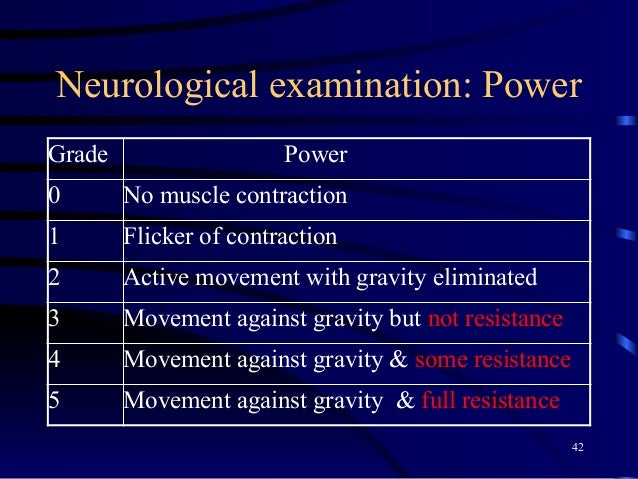 Dr Yasar Ahmed Approach To A Neurology Patient