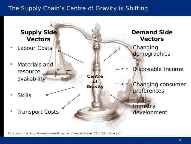 managing supply chain complexity in a Managing a global supply chain 1 ken mark wrote this case under the supervision of professor p fraser johnson solely to provide material for class discussion the authors do not intend to illustrate either effective or ineffective handling of a managerial situation.