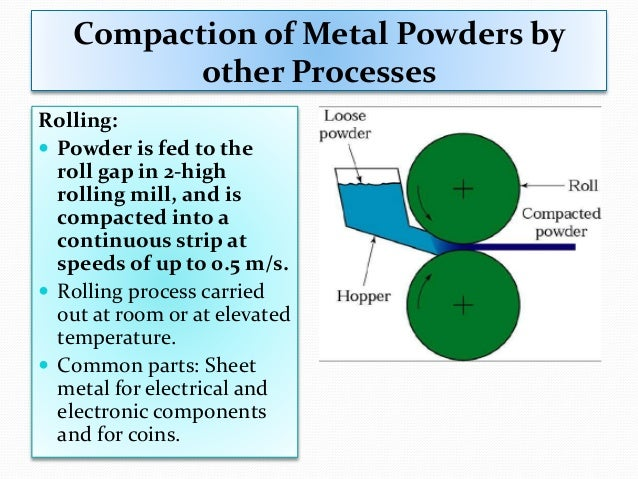 Dr.R.Narayanasamy - Power Point on Powder Compaction