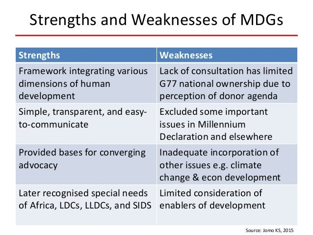 strengths and weaknesses of neorealism neoliberalism Successes and failures of neoliberalism 153 first divide the countries into two groups, those above the median value of the gri in 1995, and those below in order to better gauge the successes and failures of radical, that is, fast and extensive, neoliberal reform processes, we then classify the coun.