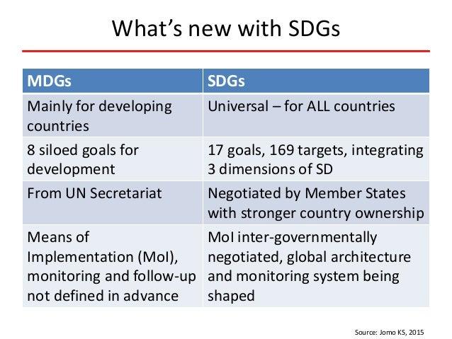 The final lap of SDG negotiation Source: Jomo KS, 2015 • 14-15 Sept – intergovernmental negotiations on Post- 2015 Develop...