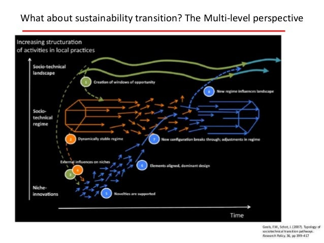 We are dealing with… Synoptic View Also… more emphasis on mainstreaming linkages or nexus of Environment- Societal-Economi...
