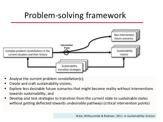 5 key competencies in sustainability Wiek, Withycombe & Redman. 2011. In Sustainability Science 1 2 34 5