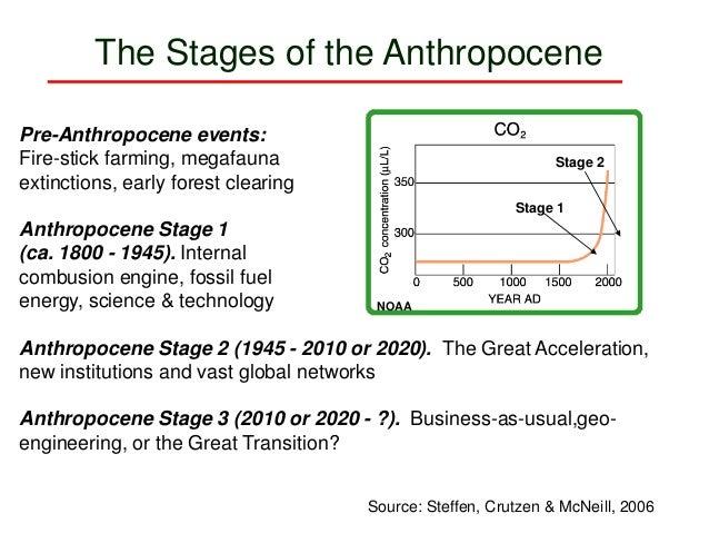 NOAA The Stages of the Anthropocene Source: Steffen, Crutzen & McNeill, 2006 Pre-Anthropocene events: Fire-stick farming, ...