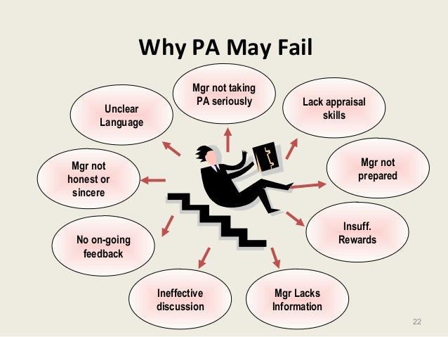22 Why PA May Fail Unclear Language Mgr not taking PA seriously Mgr not prepared No on-going feedback Mgr not honest or si...