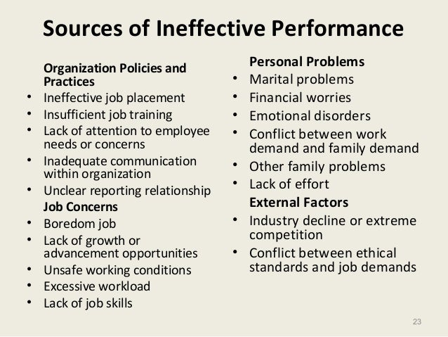 23 Sources of Ineffective Performance Organization Policies and Practices • Ineffective job placement • Insufficient job t...