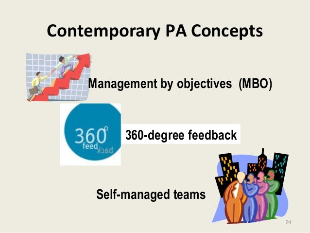 24 Contemporary PA Concepts Management by objectives (MBO) 360-degree feedback Self-managed teams