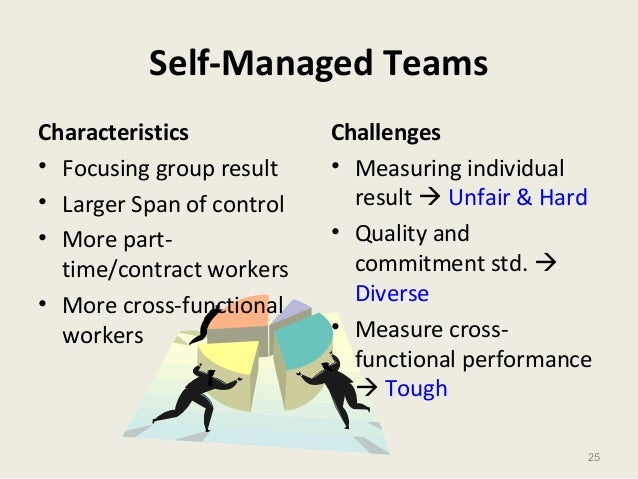 25 Self-Managed Teams Characteristics • Focusing group result • Larger Span of control • More part- time/contract workers ...