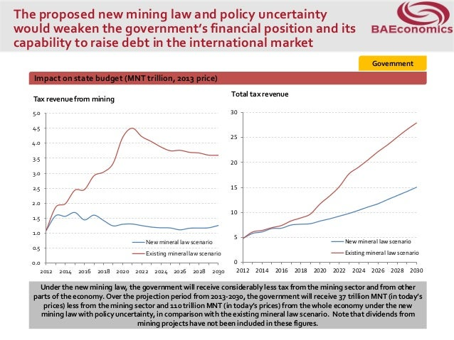 economic impact of the indonesian mineral law In 2009 the indonesian parliament adopted new laws which regulate mining  a  positive impact on the mining industry and the entire economy of indonesia.