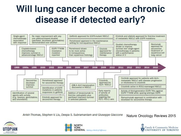 Cumulative number of lung cancer deaths recorded by the NLST NEJM 2011 53,454 persons at high risk for lung cancer 3 Annua...