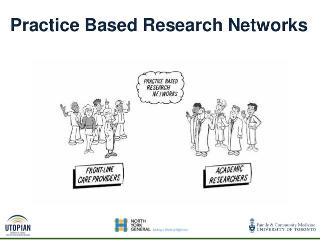 % Participants from eligible If 60 practices need 26% participation If 80 Practices need 20% participation Pilot work in 4...