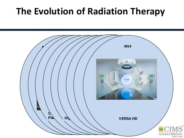 Radiation Oncology Evolving Modality