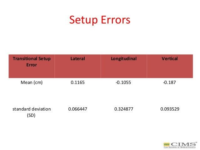Setup Errors Transitional Setup Error Lateral Longitudinal Vertical Mean (cm) 0.1165 -0.1055 -0.187 standard deviation (SD...