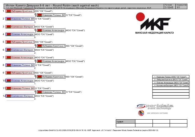 1 2 3 4 5 6 7 8 9 10 11 12 судьи: (c)sportdata GmbH & Co KG 2000-2018(2018-09-24 16:14) -WKF Approved- v 9.7.4 build 1 Лиц...