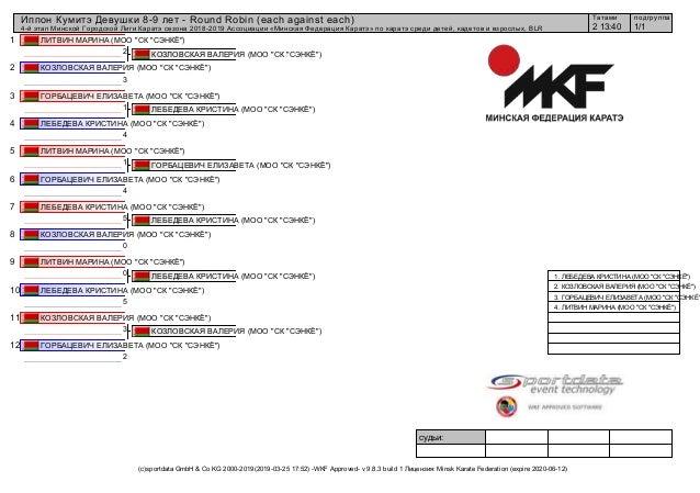 1 2 3 4 5 6 7 8 9 10 11 12 судьи: (c)sportdata GmbH & Co KG 2000-2019(2019-03-25 17:52) -WKF Approved- v 9.8.3 build 1 Лиц...