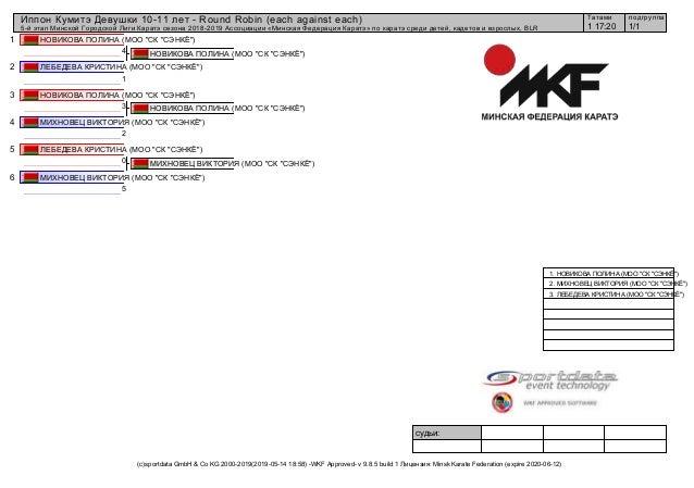 1 2 3 4 5 6 судьи: (c)sportdata GmbH & Co KG 2000-2019(2019-05-14 18:58) -WKF Approved- v 9.8.5 build 1 Лицензия: Minsk Ka...